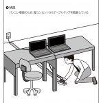 配線 -床配線作業